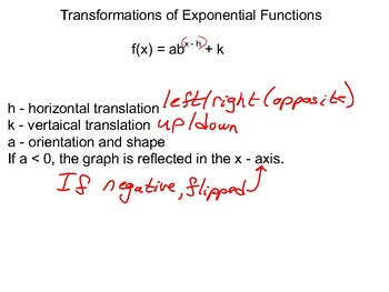 Algebra II Ch. 7.1 - Graphing Exponential Functions