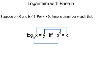 Algebra II Ch. 7.3 - Logarithms and Logarithmic Functions