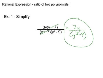 Algebra II Ch. 8 - Rational Functions and Relations