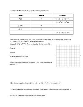 Algebra II Circles Inquiry Using Desmos