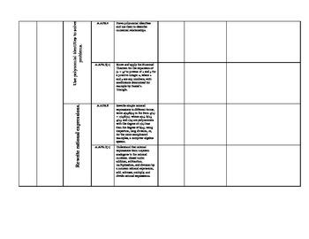 Algebra II Common Core State Standards Outline