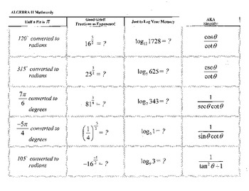 Algebra II Mathnerdy, 20 Jeopardy columns,template,ACT,SAT,Graduation Test