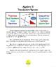 Algebra II Vocabulary Review