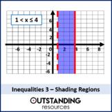 Algebra: Inequalities 3 - Shading Regions - Parallel Lines (+ worksheets)