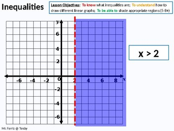Algebra: Inequalities 3 - shading regions, graphing, graph