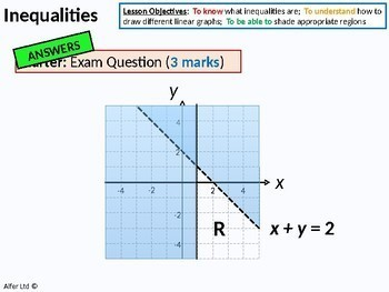 Algebra: Inequalities 4 - Shading Regions - Linear Graphs (+ worksheets)