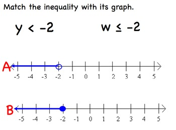 Inequalities Using Addition and Subtraction