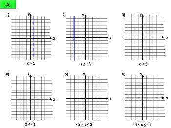 Algebra: Inequality shading regions graphing WORKSHEET