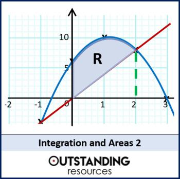 Integration 3 - Area Problems (+ worksheet)