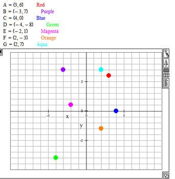 PreCalculus Interactive Fun Grapher with Editable Templates