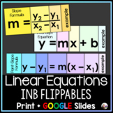 Linear Equations Flippables - slope, point-slope, slope-intercept foldables