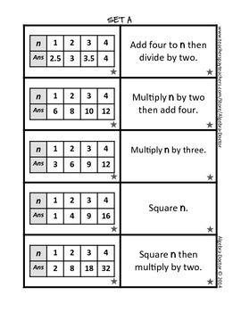 Algebra: Interpreting Expressions Sorting Activity FREEBIE
