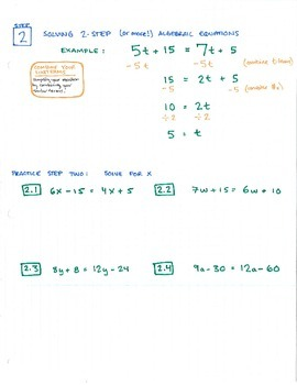 Solving Algebraic Equations: 5 steps