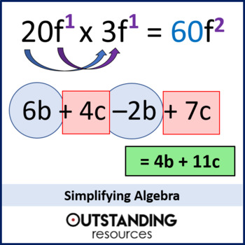 Algebra: Introduction to Algebra - simplifying and collecting terms (grade 6-8)