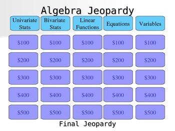 Algebra Jeopardy