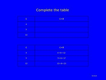 Algebra Jeopardy Game for Fourth Grade!