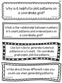 Algebra Journal Response Prompts - Common Core Aligned Grade 5