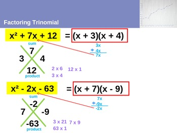 Algebra Lecture -  Factoring Powerpoint