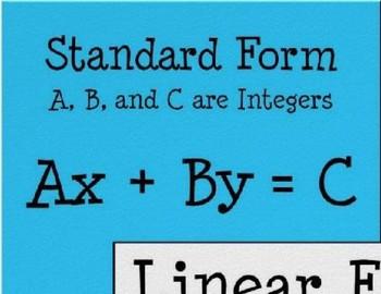 Algebra Linear Equation Slope Intercept Point Slope Form Anchor Chart Poster