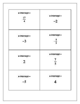 Algebra-  Linear Equations