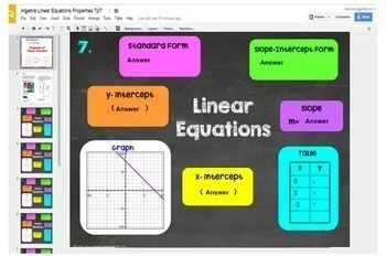 Graphing and Characteristics of Linear Functions with GOOGLE Slides