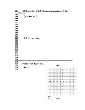 Algebra - Linear Equations Test