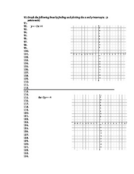 Algebra - Linear Equations Test