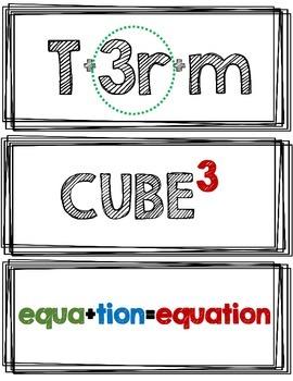 Algebra (Linear Equations) Word Wall