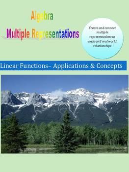 Algebra Linear Functions Word Problems