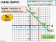 Algebra: Linear Graphs 1 - Straight Line Graphs an Introduction (+ Resources)