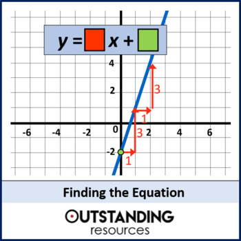 Algebra: Linear Graphs 2 - Finding the Equation of Straight Lines (+ resources)