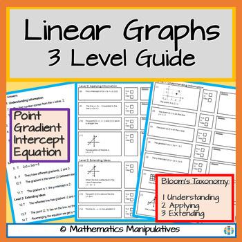 Algebra Linear Graphs 3 Level Guide