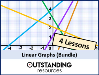 Algebra: Linear Graphs Bundle - 4 Lessons (Perfect for grades 7,8 and 9)