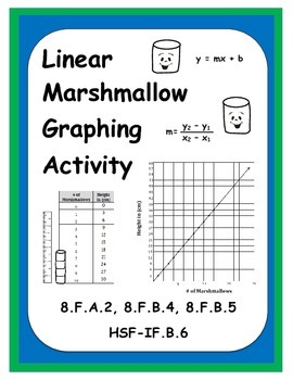 Algebra: Linear Marshmallow Graphing Common Core Activity