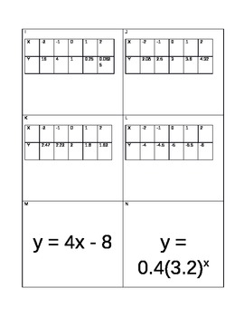 Algebra Linear or Exponential?