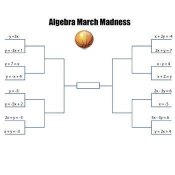 Algebra March Madness
