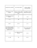 Algebra Matching Game