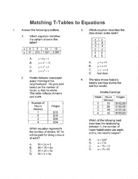 T-Tables to Equations.