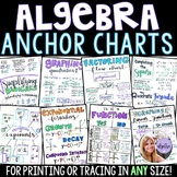 Algebra 1 - Math Anchor Charts for Printing or Tracing