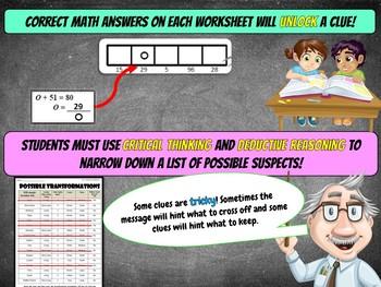 One Step Equations Algebra Review