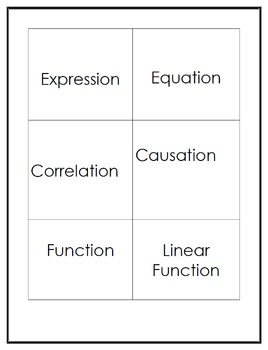 Algebra Math Vocabulary Games with Definitions, Word list