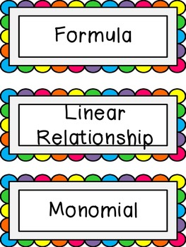 Algebra Math Word Wall Rainbow Theme