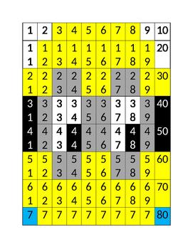 Algebra Minion Mystery