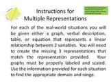 Algebra Multiple Representations of Linear Functions