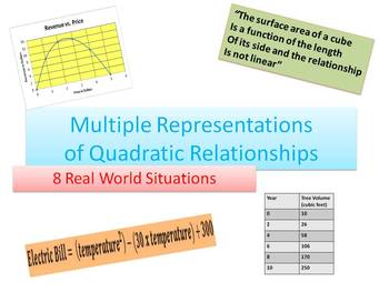 math worksheet : algebra multiple representations of quadratic functions by mr rc : Multiple Representations Of Functions Worksheet