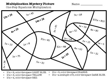 Algebra Mystery Picture: One Step Equations: Multiplication