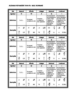 Algebra Notebook Tape-In: Classifying Real Numbers