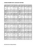 Algebra Notebook Tape-In: Families of Functions
