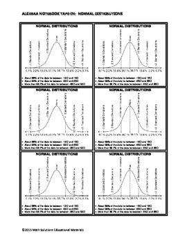 Algebra Notebook Tape-In - Normal Distributions
