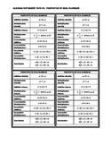 Algebra Notebook Tape-In: Properties of Real Numbers